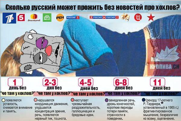 """Очередной """"путинский гумконвой"""" вторгся на территорию Украины - Цензор.НЕТ 6152"""