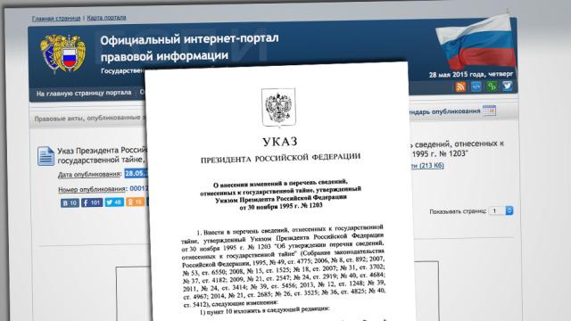 Указ России