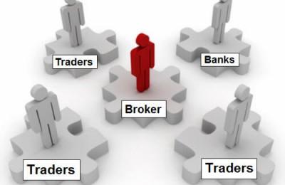 find-forex-broker